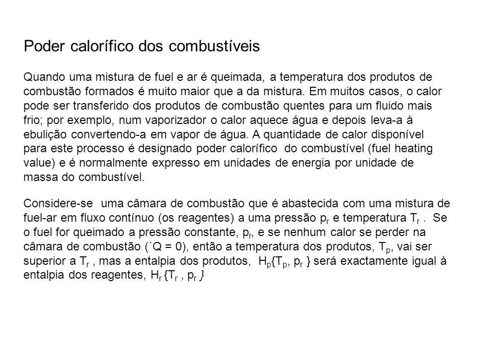Poder calorífico dos combustíveis