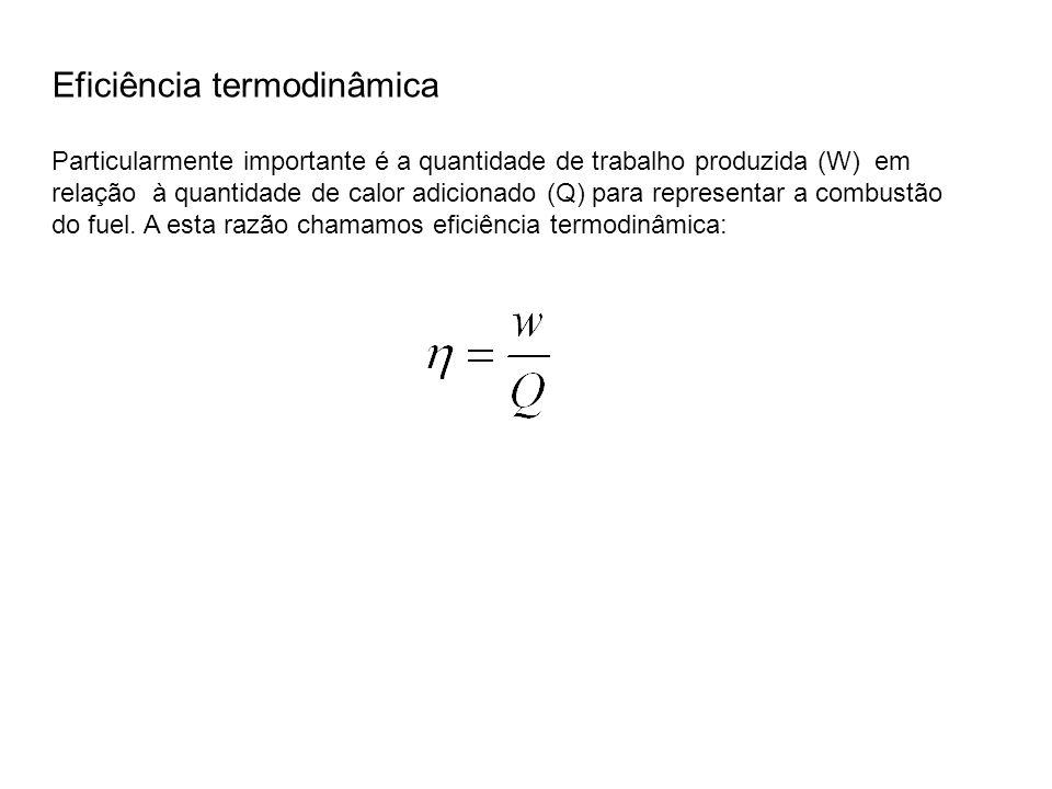 Eficiência termodinâmica
