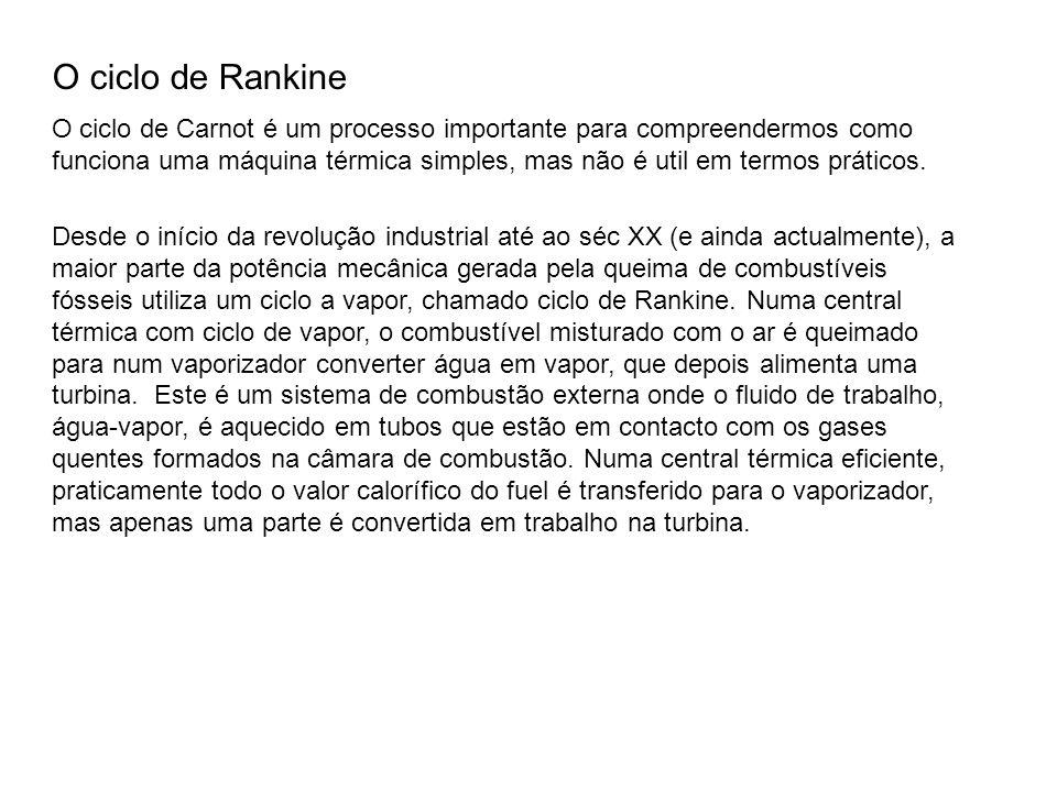O ciclo de Rankine