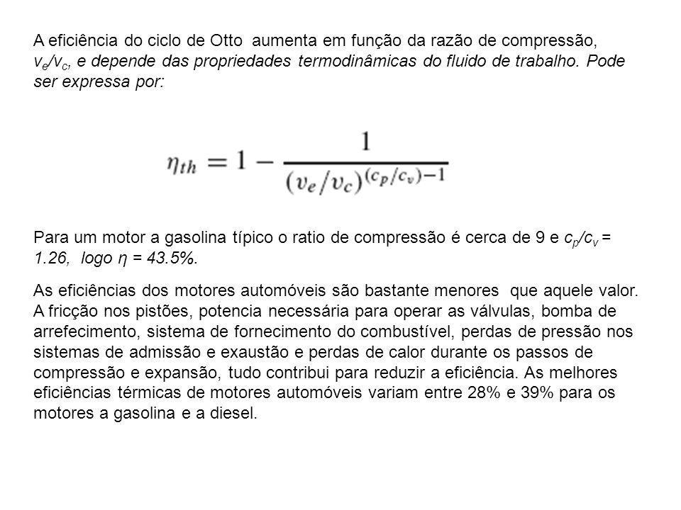 A eficiência do ciclo de Otto aumenta em função da razão de compressão, ve/vc, e depende das propriedades termodinâmicas do fluido de trabalho. Pode ser expressa por: