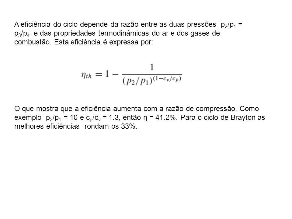 A eficiência do ciclo depende da razão entre as duas pressões p2/p1 = p3/p4 e das propriedades termodinâmicas do ar e dos gases de combustão. Esta eficiência é expressa por: