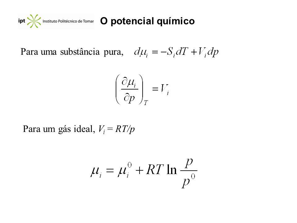 O potencial químico Para uma substância pura, Para um gás ideal, Vi = RT/p