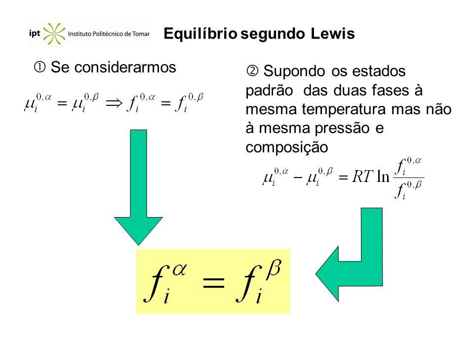 Equilíbrio segundo Lewis