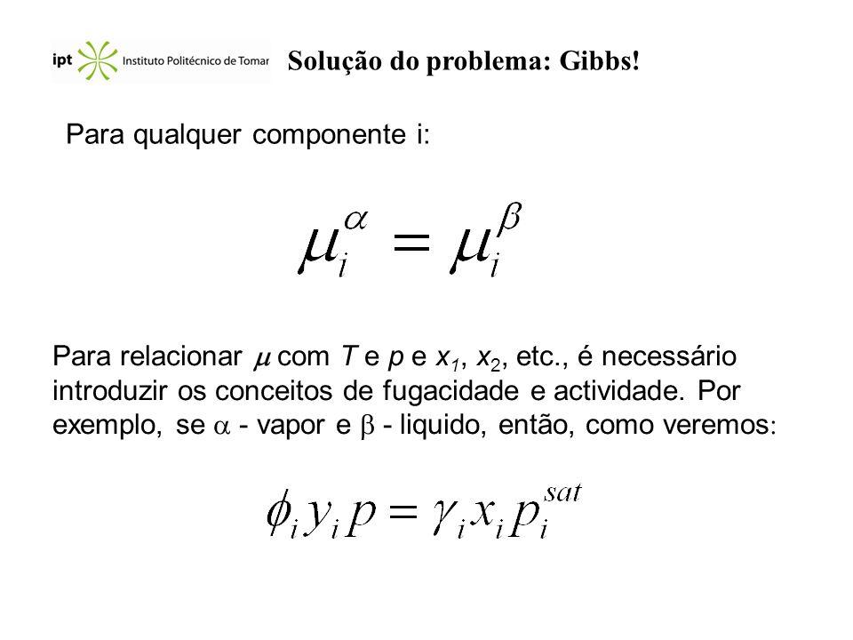 Solução do problema: Gibbs!