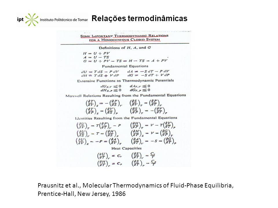 Relações termodinâmicas