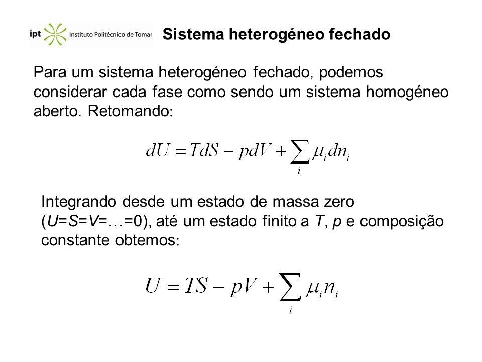 Sistema heterogéneo fechado