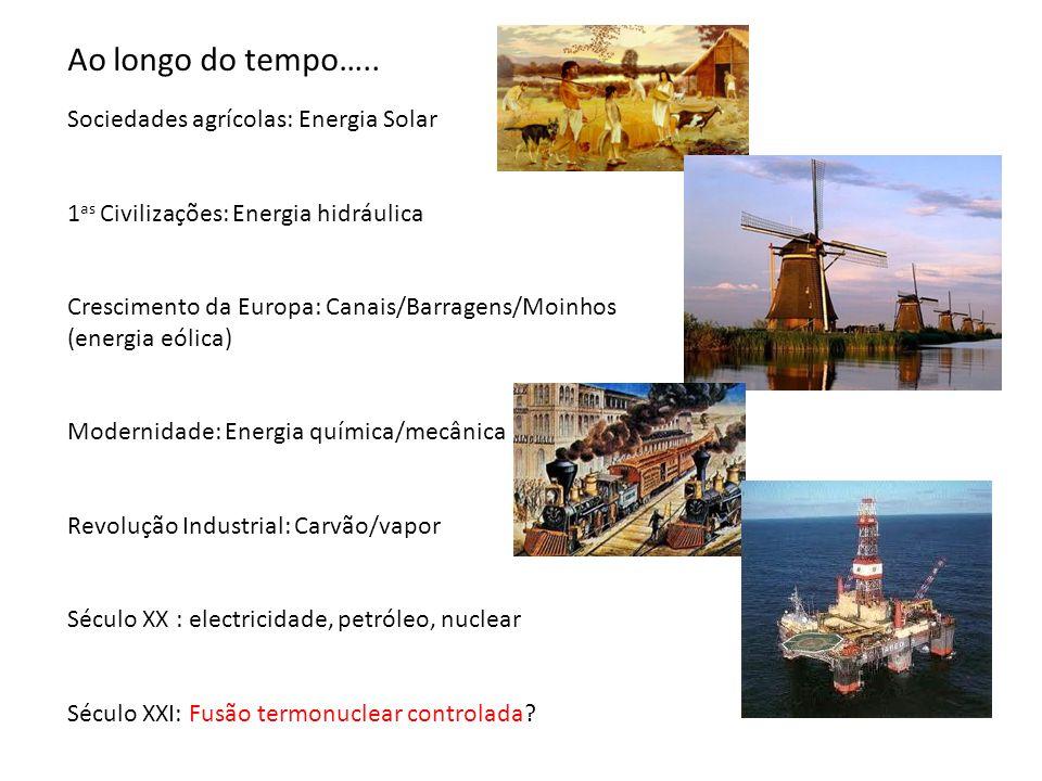Ao longo do tempo….. Sociedades agrícolas: Energia Solar