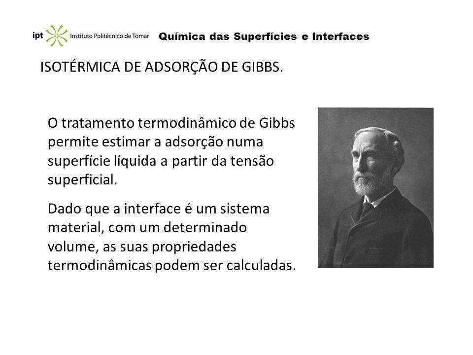 ISOTÉRMICA DE ADSORÇÃO DE GIBBS.