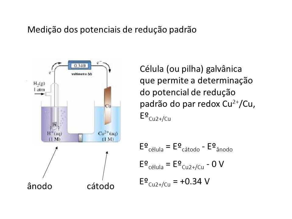 Medição dos potenciais de redução padrão