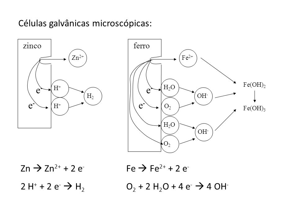 Células galvânicas microscópicas: