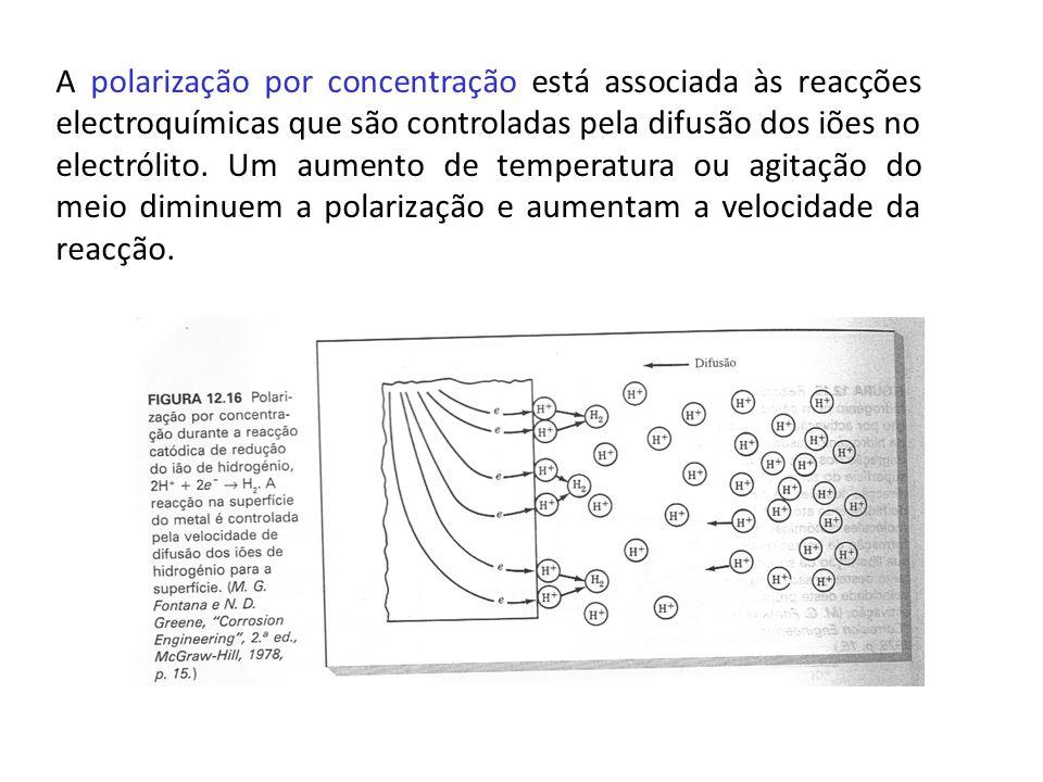 A polarização por concentração está associada às reacções electroquímicas que são controladas pela difusão dos iões no electrólito.