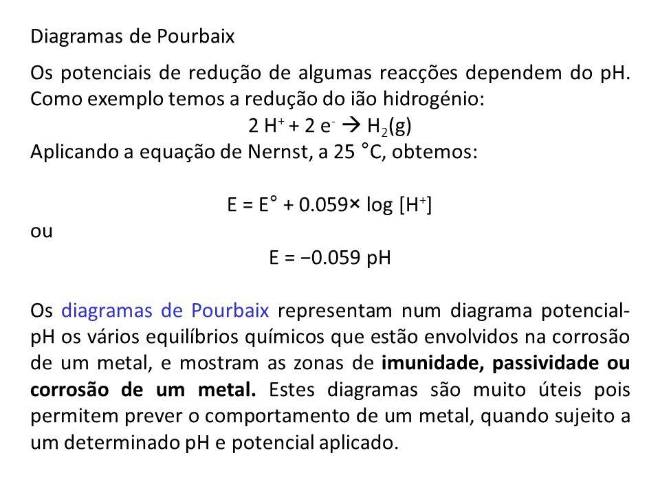 Diagramas de Pourbaix Os potenciais de redução de algumas reacções dependem do pH. Como exemplo temos a redução do ião hidrogénio: