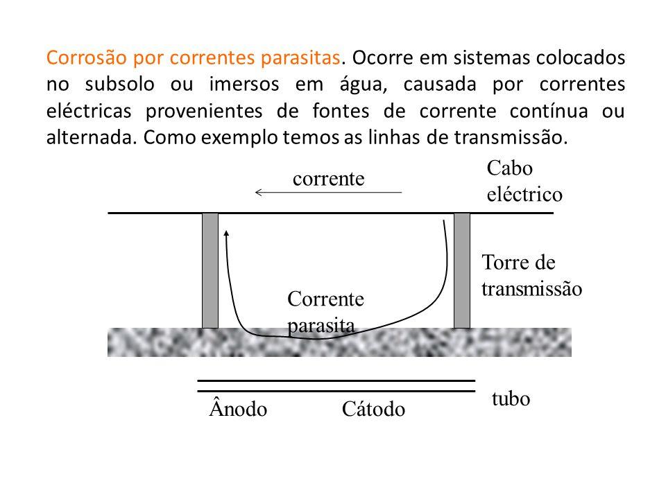 Corrosão por correntes parasitas