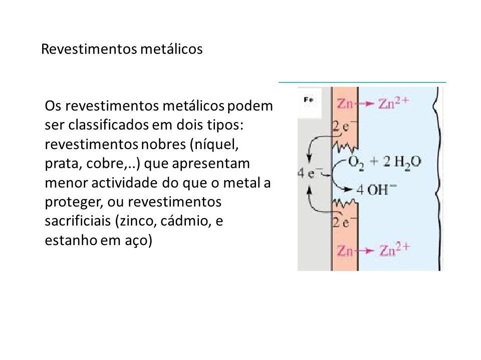 Revestimentos metálicos