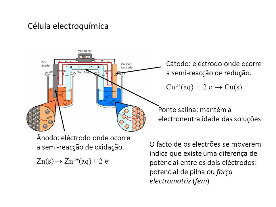 Célula electroquímica