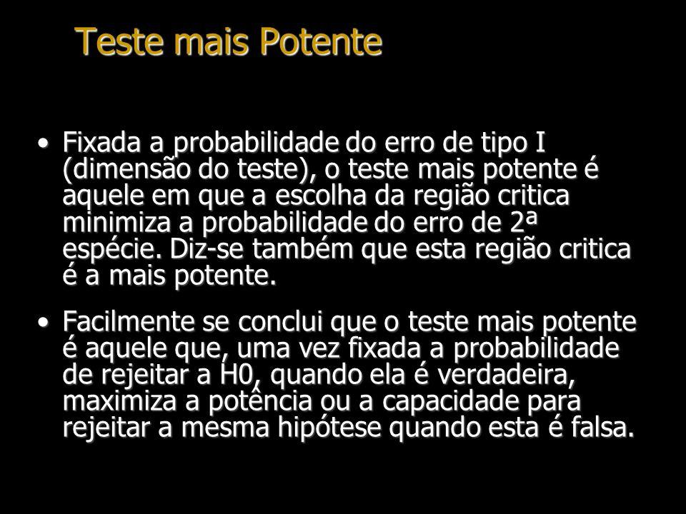 Teste mais Potente