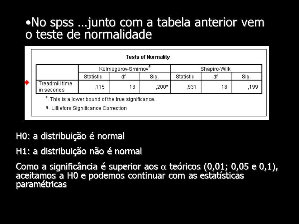 No spss …junto com a tabela anterior vem o teste de normalidade