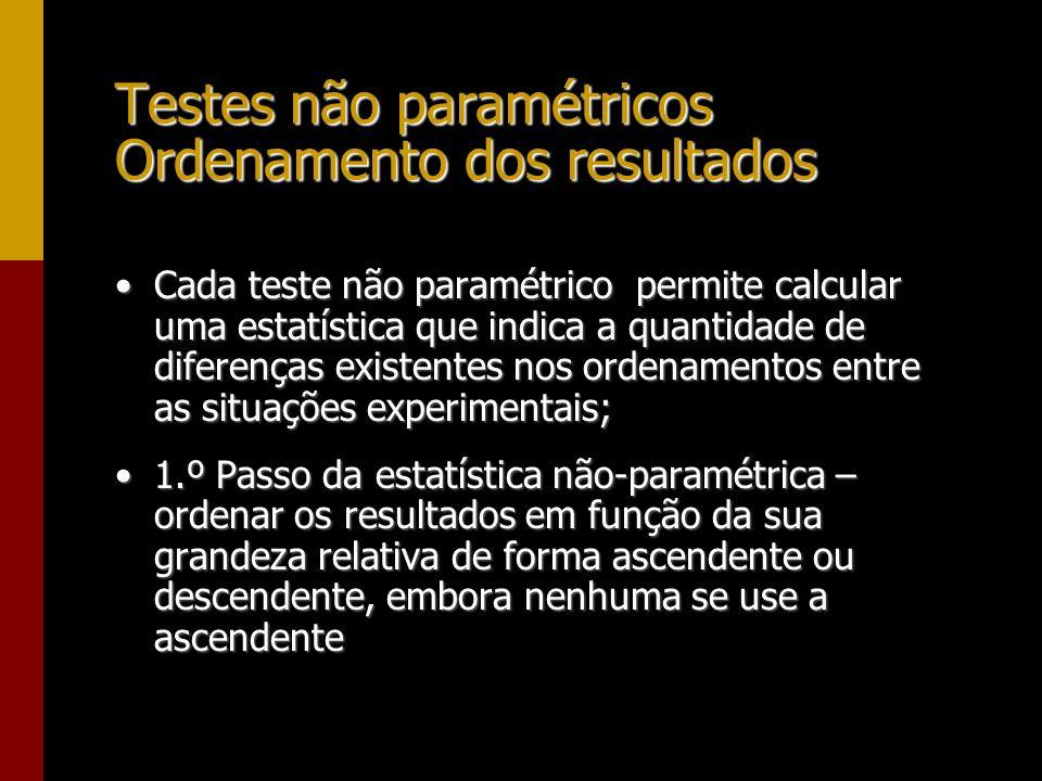 Testes não paramétricos Ordenamento dos resultados