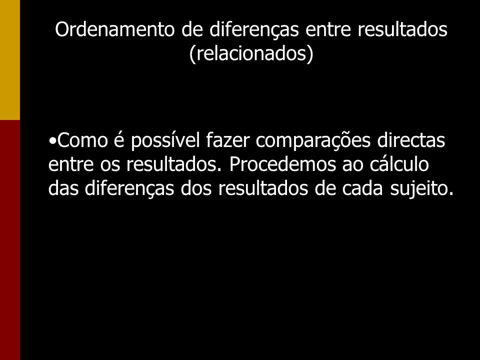 Ordenamento de diferenças entre resultados (relacionados)