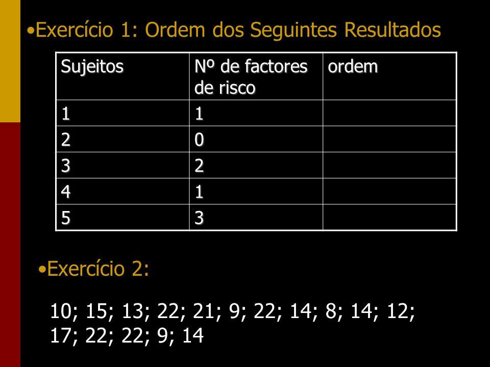 Exercício 1: Ordem dos Seguintes Resultados