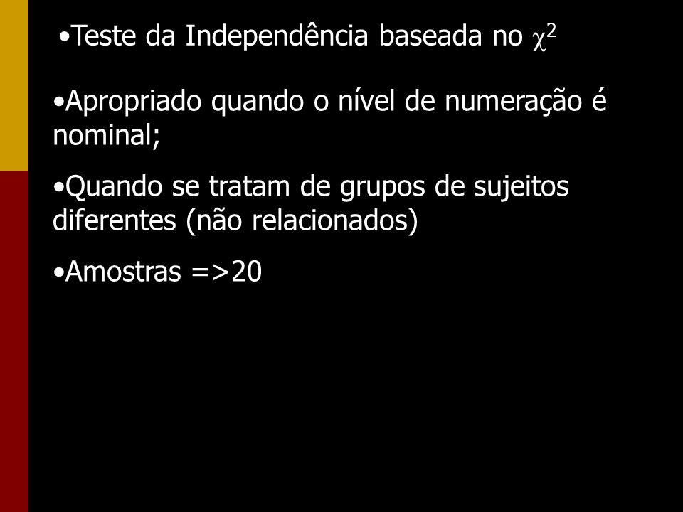 Teste da Independência baseada no 2