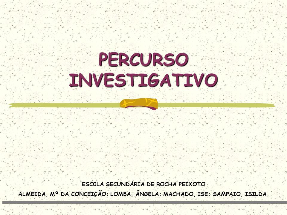 PERCURSO INVESTIGATIVO