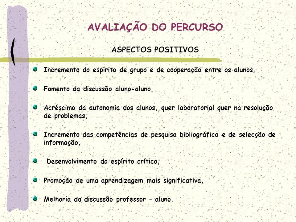 AVALIAÇÃO DO PERCURSO ASPECTOS POSITIVOS