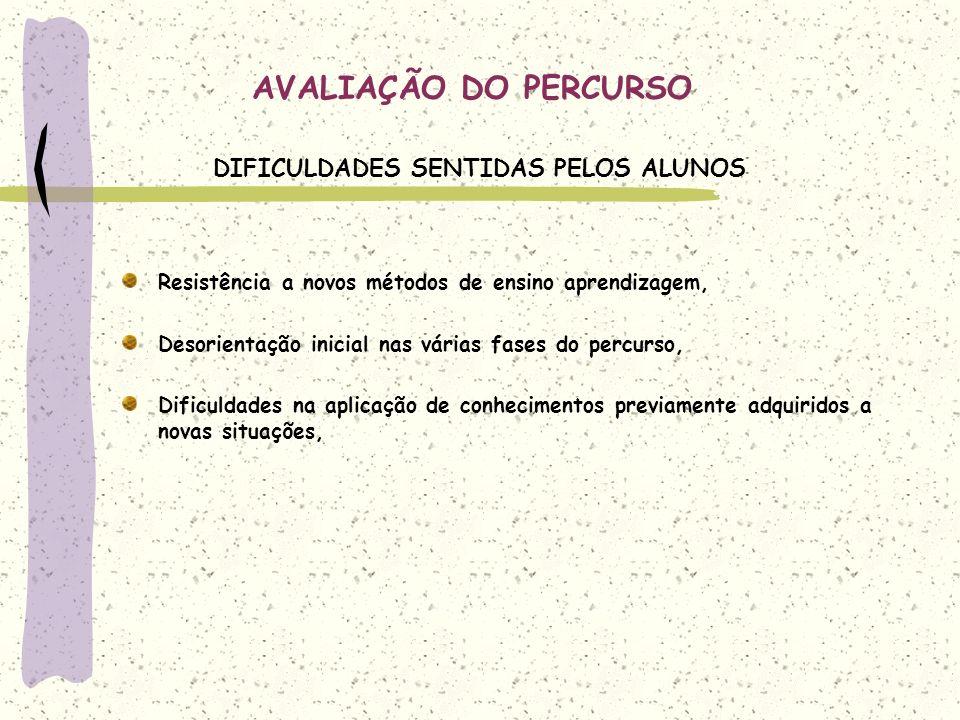 AVALIAÇÃO DO PERCURSO DIFICULDADES SENTIDAS PELOS ALUNOS