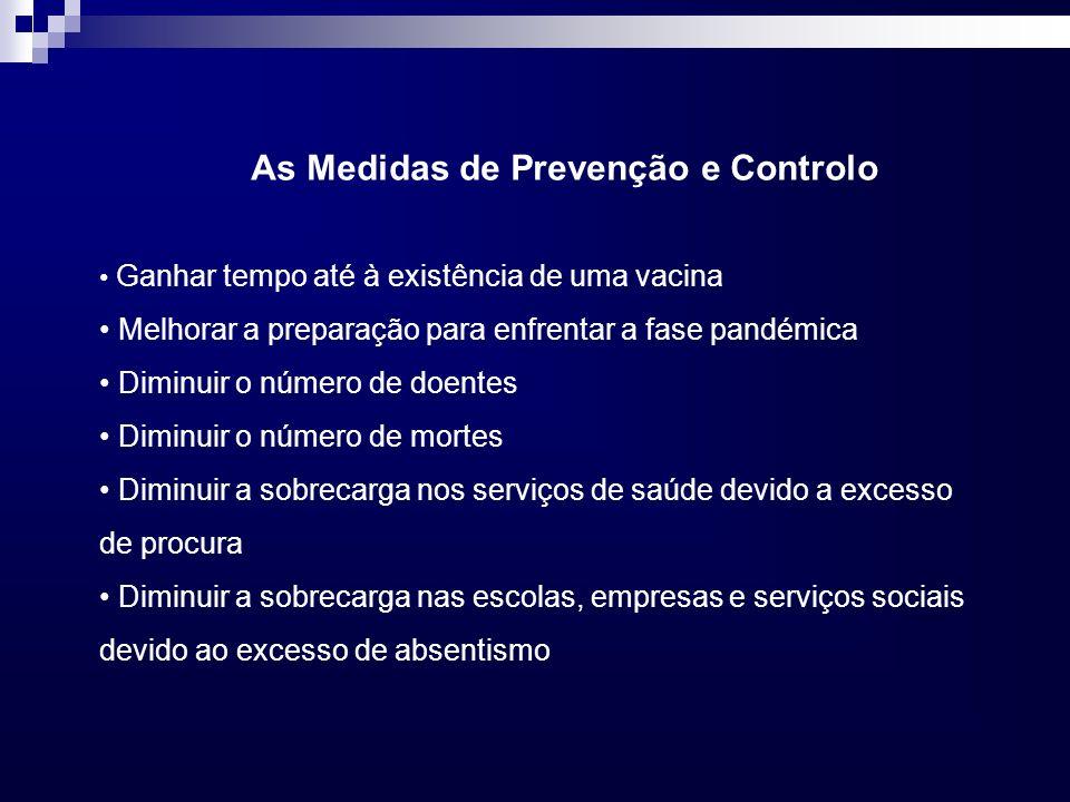 As Medidas de Prevenção e Controlo