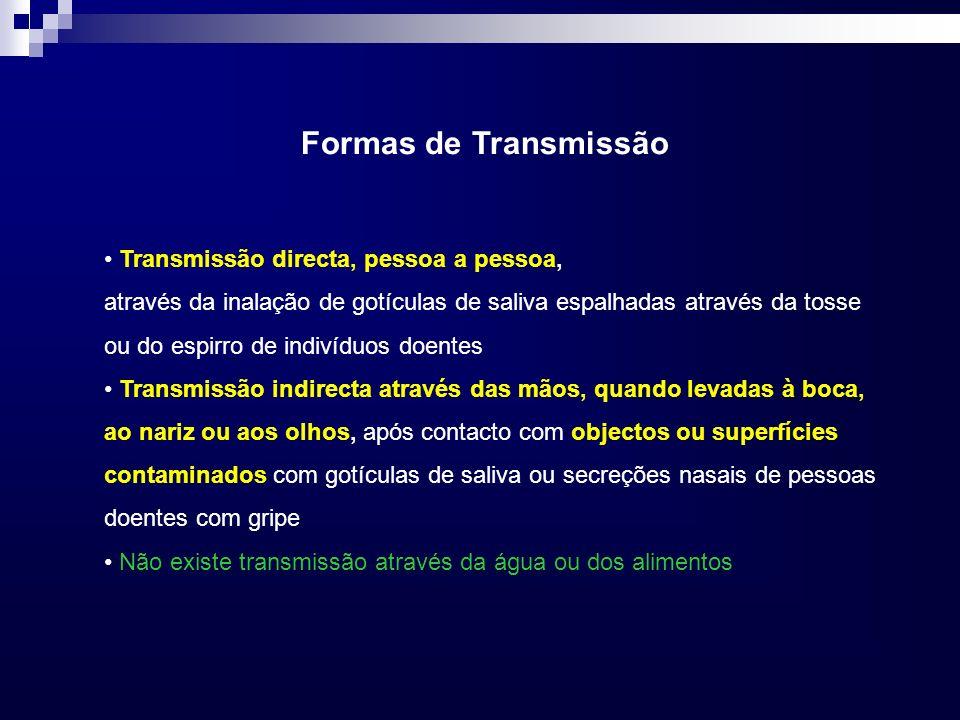 Formas de Transmissão • Transmissão directa, pessoa a pessoa,