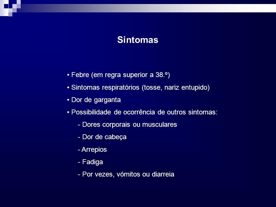 Sintomas • Febre (em regra superior a 38.º)