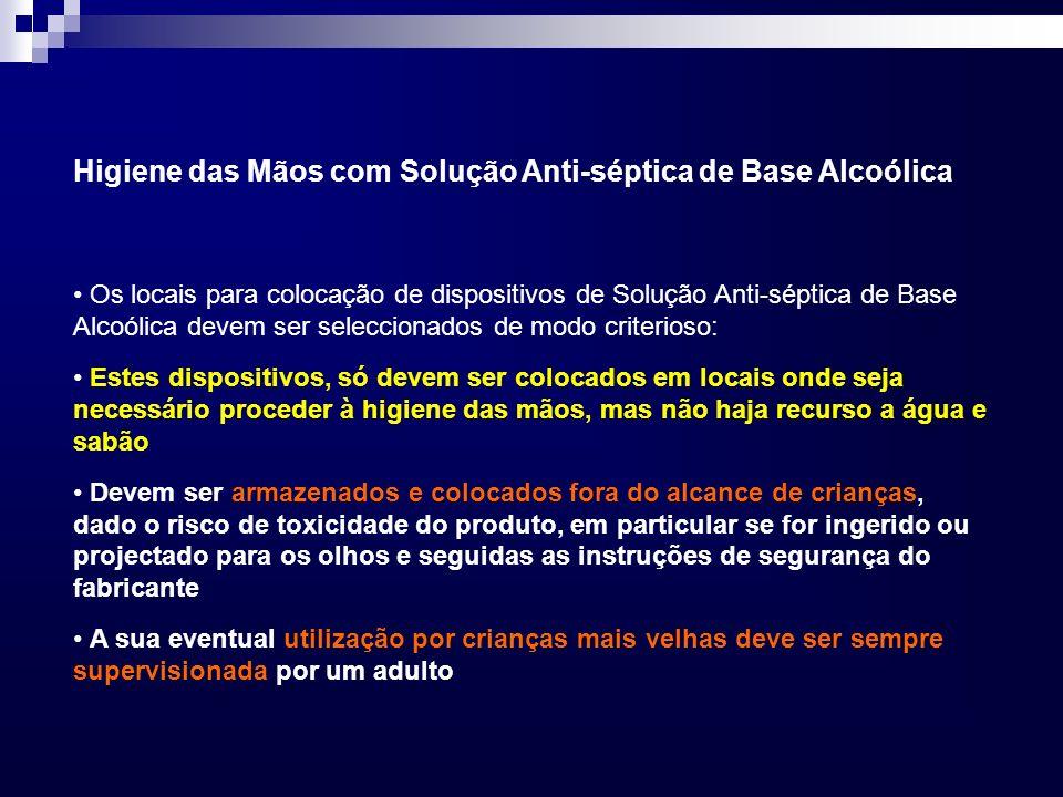Higiene das Mãos com Solução Anti-séptica de Base Alcoólica