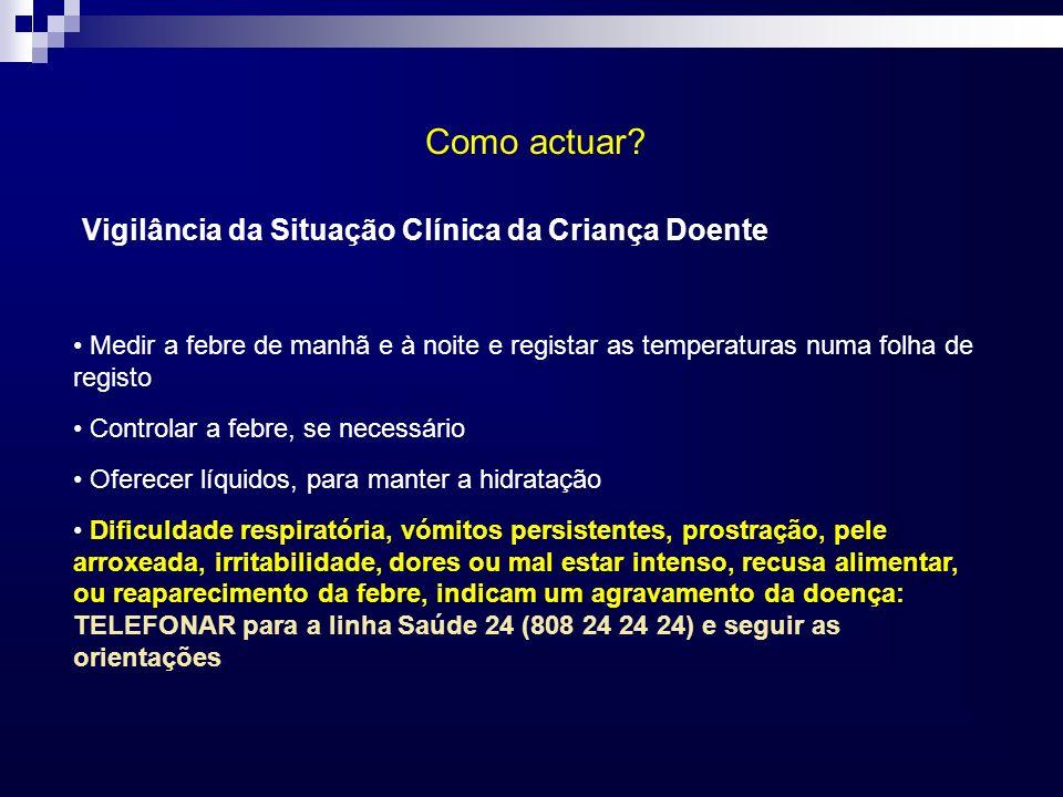 Como actuar Vigilância da Situação Clínica da Criança Doente