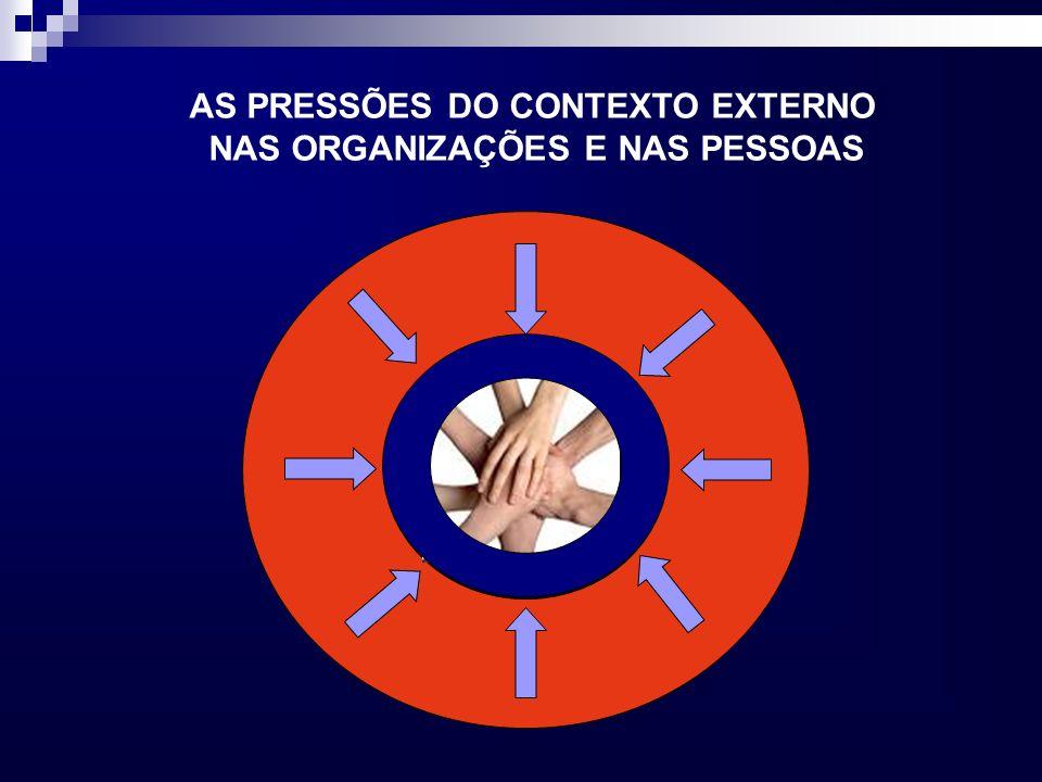 AS PRESSÕES DO CONTEXTO EXTERNO NAS ORGANIZAÇÕES E NAS PESSOAS