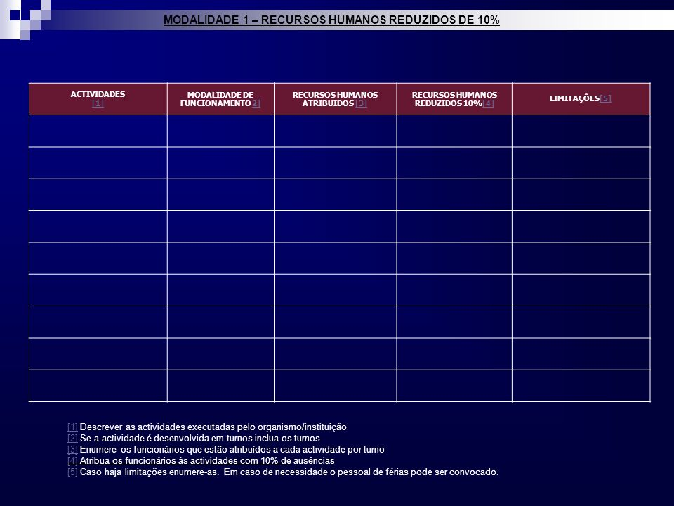 MODALIDADE 1 – RECURSOS HUMANOS REDUZIDOS DE 10%