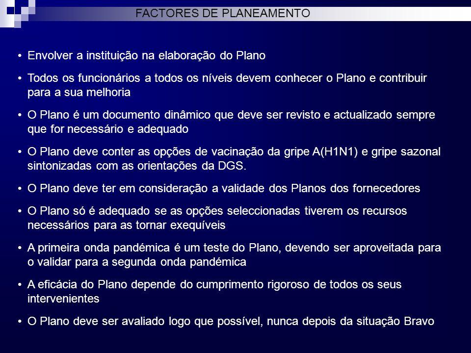 FACTORES DE PLANEAMENTO