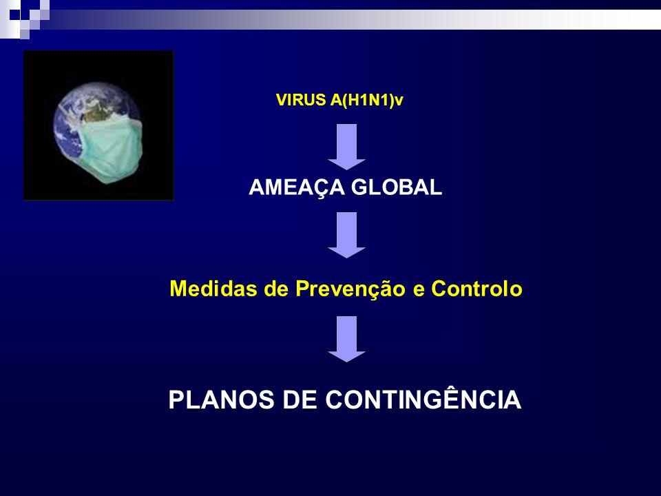 Medidas de Prevenção e Controlo