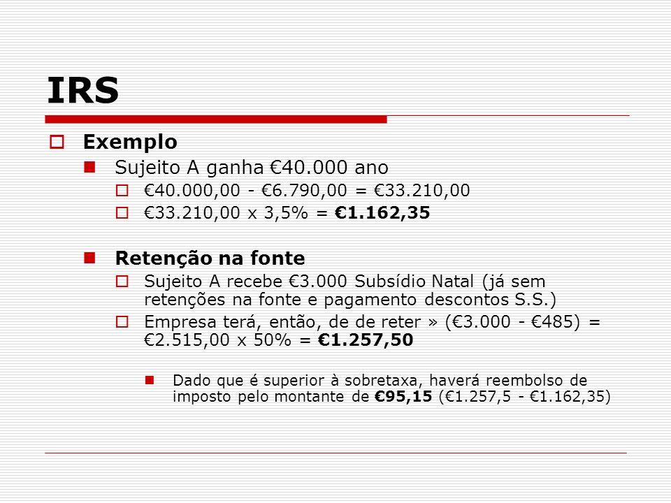 IRS Exemplo Sujeito A ganha €40.000 ano Retenção na fonte
