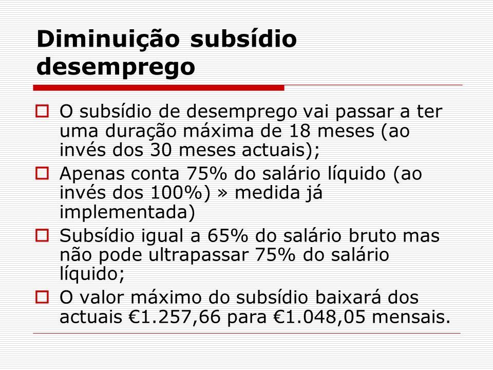 Diminuição subsídio desemprego