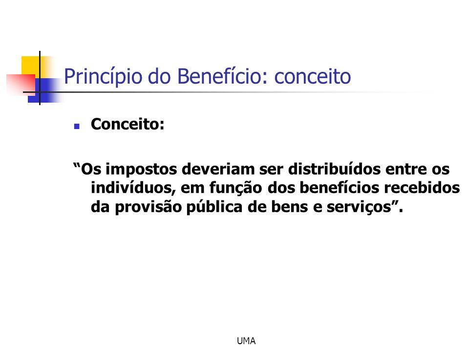Princípio do Benefício: conceito
