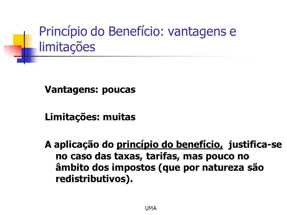 Princípio do Benefício: vantagens e limitações