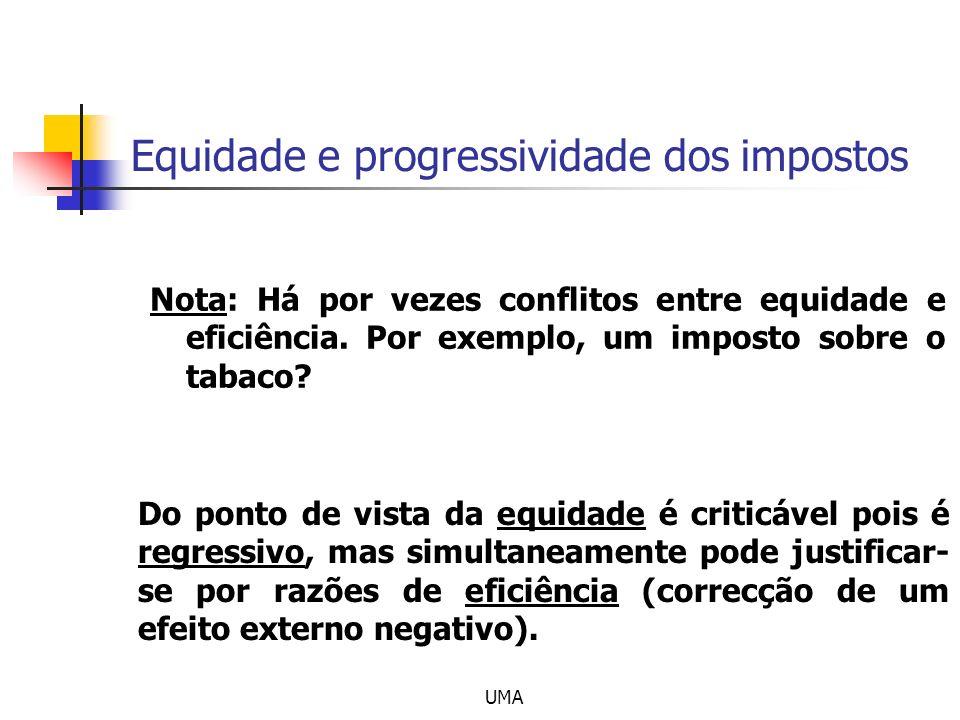 Equidade e progressividade dos impostos