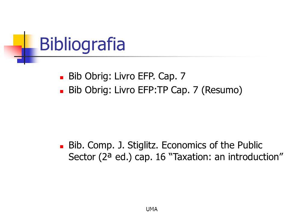 Bibliografia Bib Obrig: Livro EFP. Cap. 7