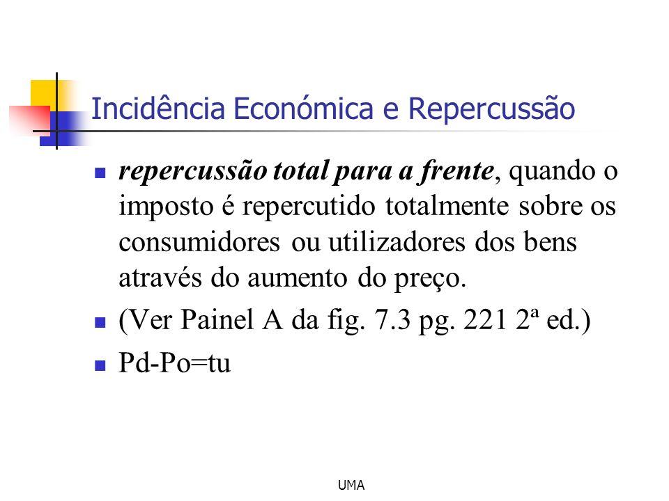 Incidência Económica e Repercussão