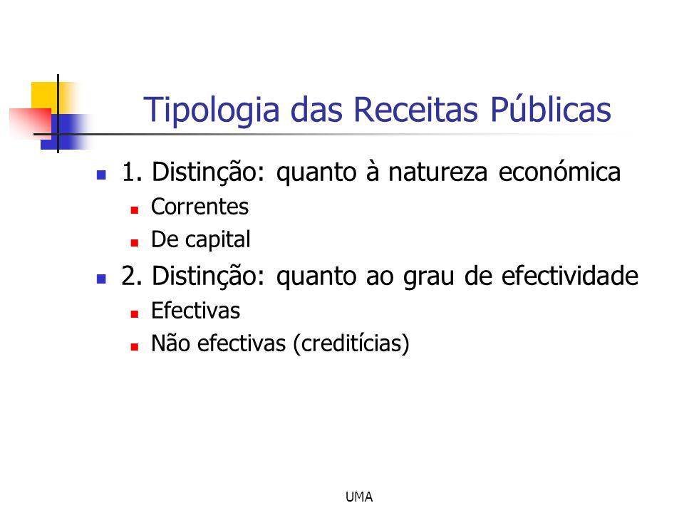 Tipologia das Receitas Públicas