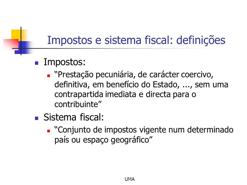 Impostos e sistema fiscal: definições