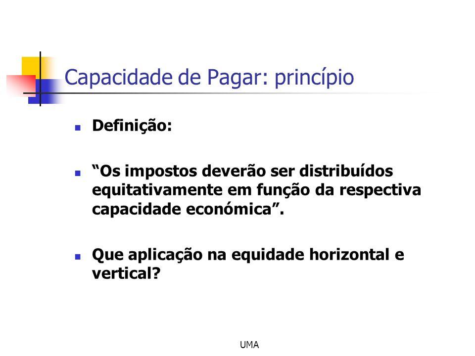 Capacidade de Pagar: princípio