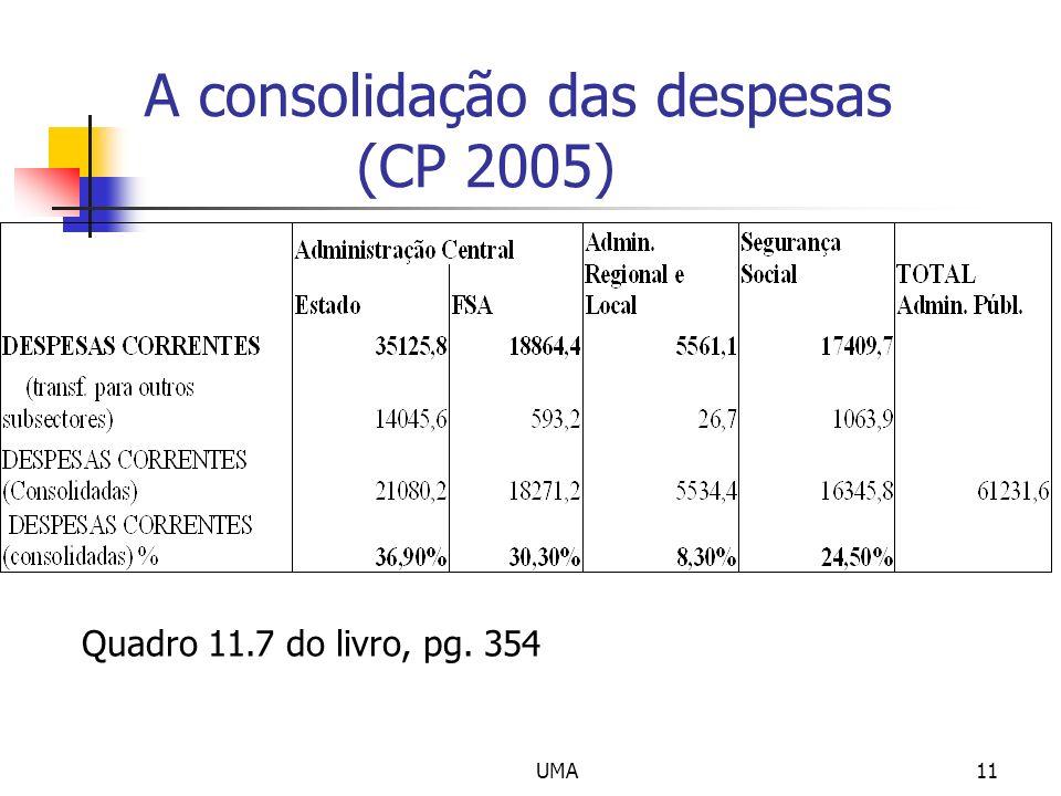 A consolidação das despesas (CP 2005)