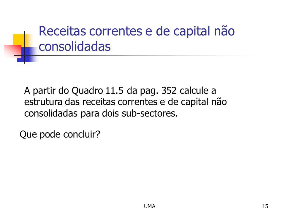Receitas correntes e de capital não consolidadas