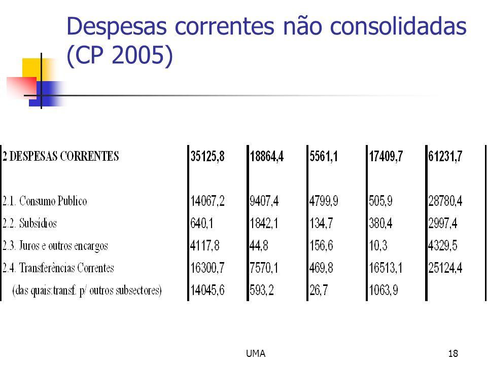 Despesas correntes não consolidadas (CP 2005)
